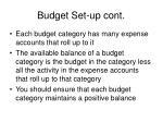 budget set up cont