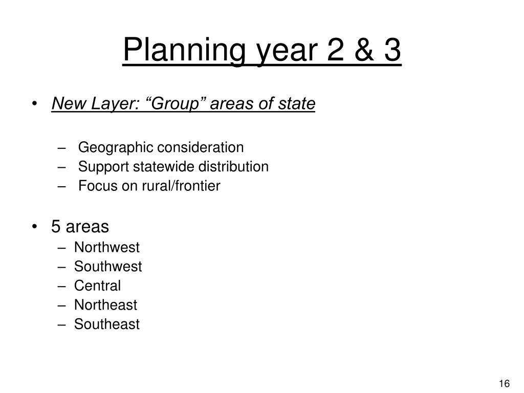 Planning year 2 & 3