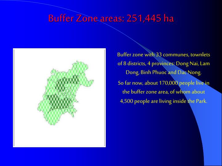 Buffer zone areas 251 445 ha