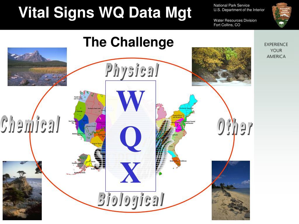 Vital Signs WQ Data Mgt