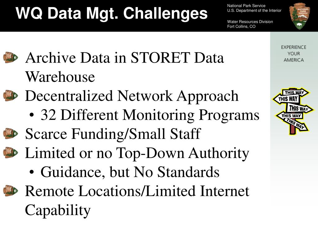 WQ Data Mgt. Challenges