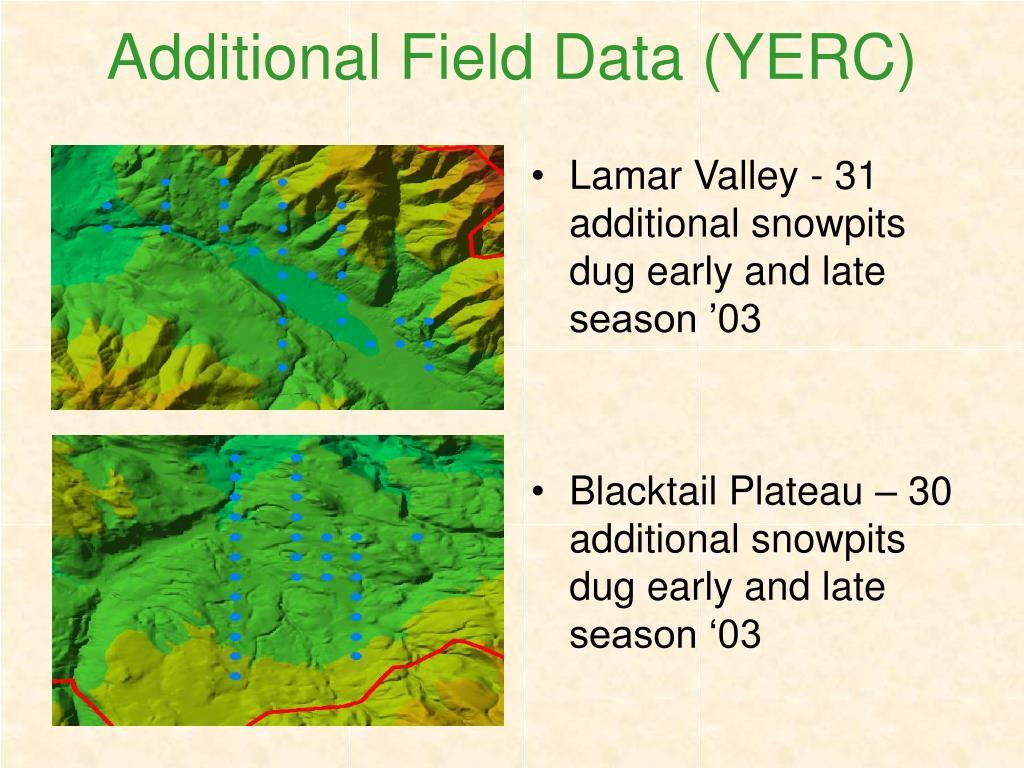 Additional Field Data (YERC)