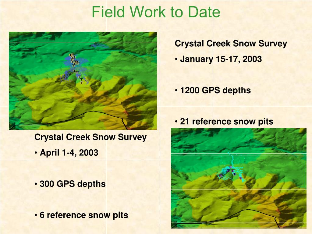 Field Work to Date