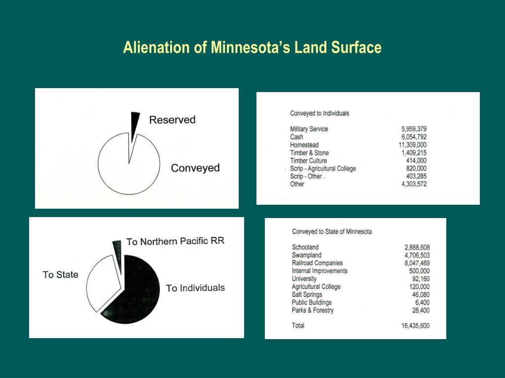 Alienation of Minnesota's Land Surface