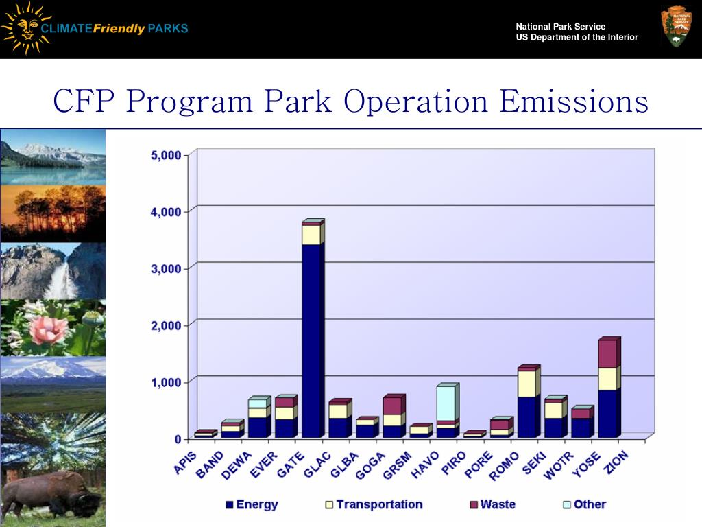 CFP Program Park Operation Emissions