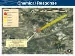 chemical response