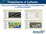components of kyraster
