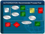 authorization recommended process flow