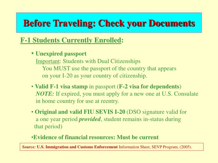 Before traveling check your documents