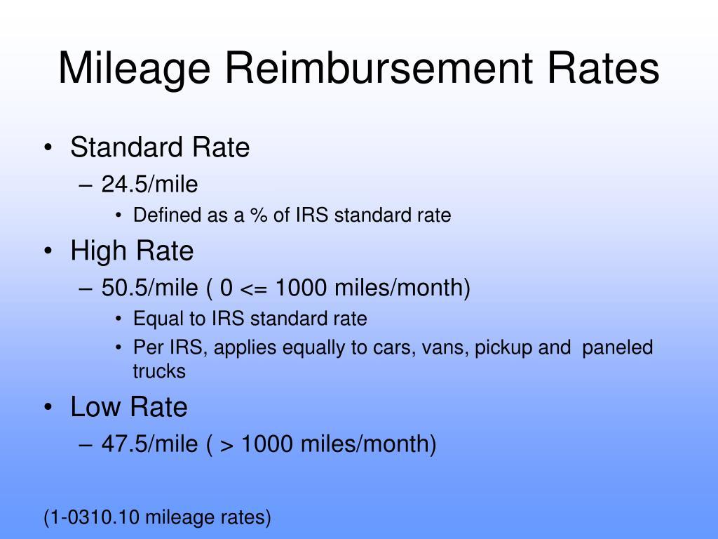 Mileage Reimbursement Rates