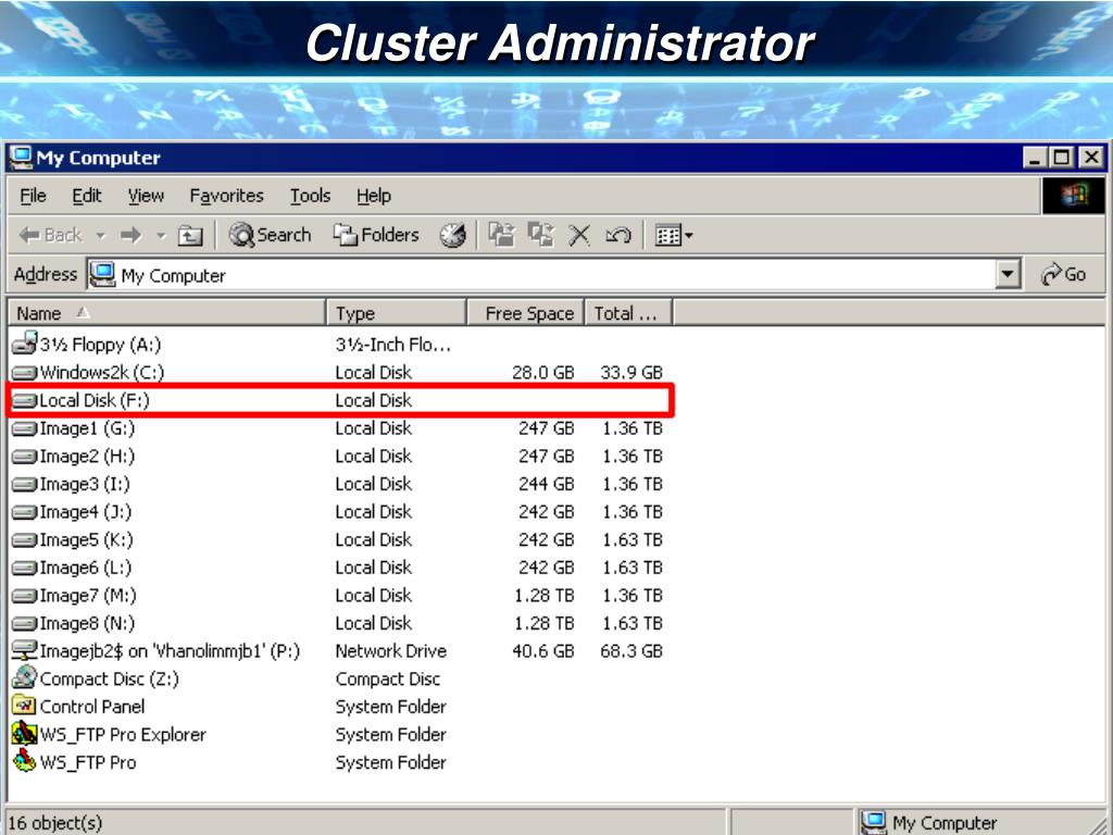 Cluster Administrator
