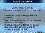image gateway