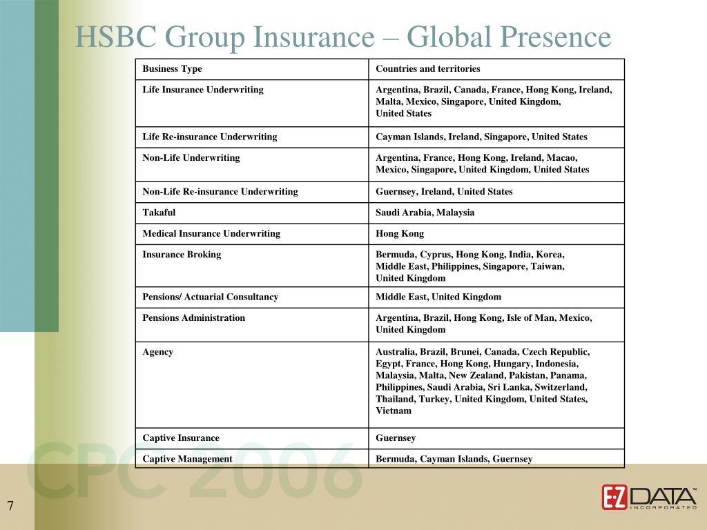 HSBC Group Insurance – Global Presence
