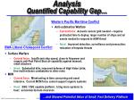 analysis quantified capability gap