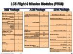 lcs flight 0 mission modules pr0540