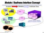 module seaframe interface concept
