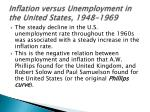 inflation versus unemployment in the united states 1948 1969