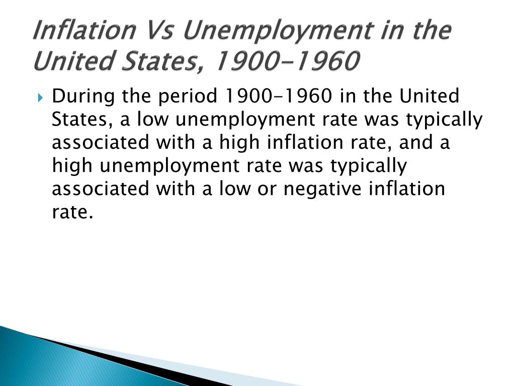 Inflation Vs Unemployment in the United States, 1900-1960