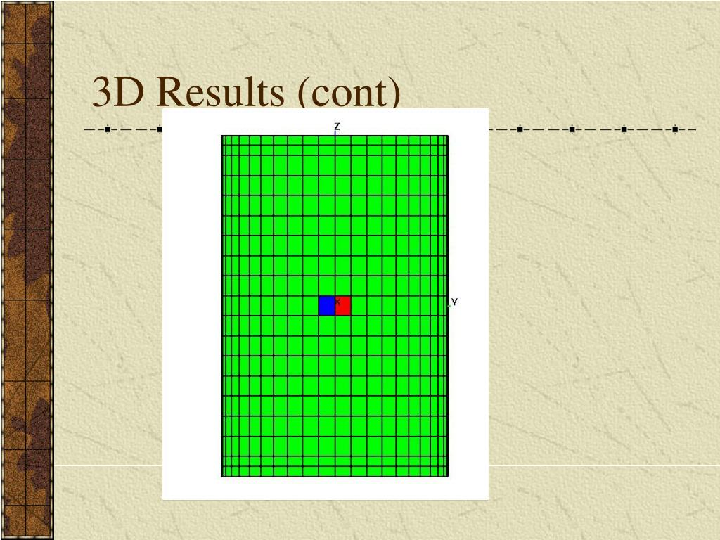 3D Results (cont)