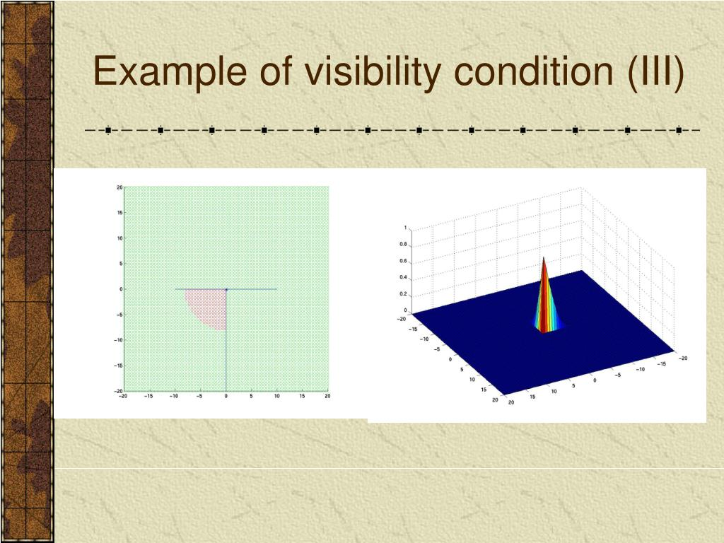 Example of visibility condition (III)