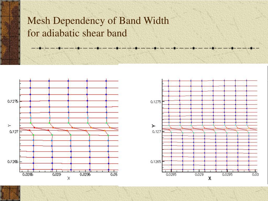 Mesh Dependency of Band Width