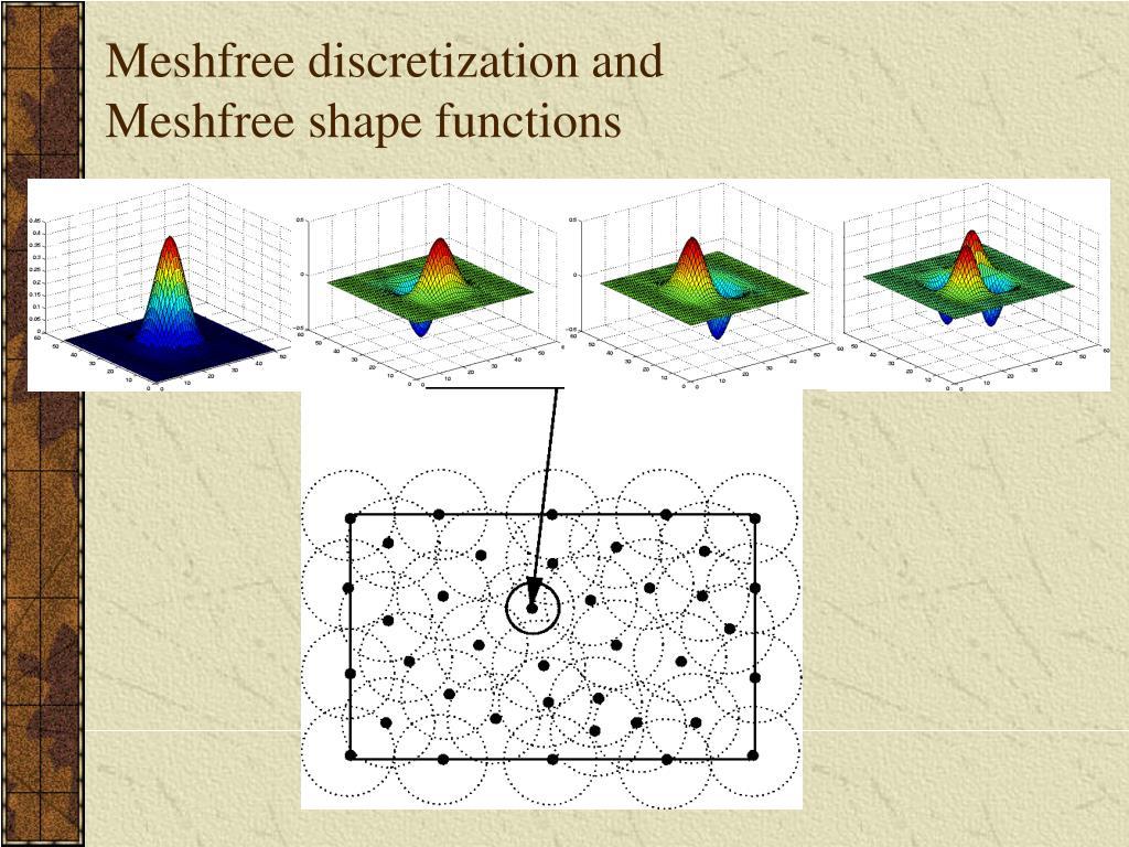 Meshfree discretization and