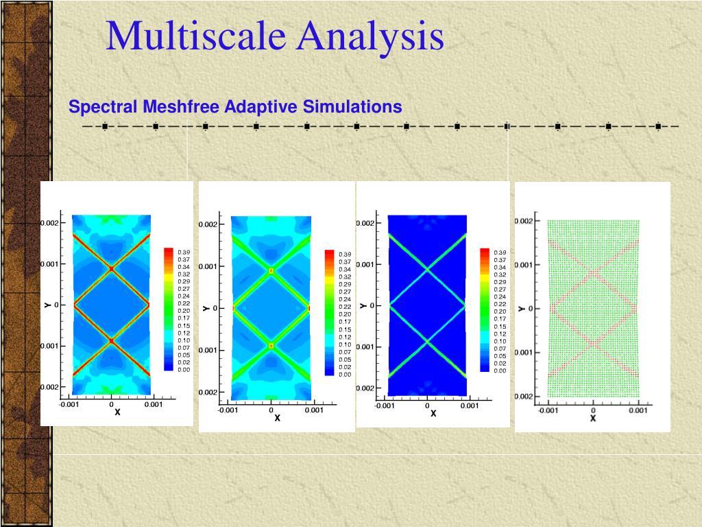 Multiscale Analysis