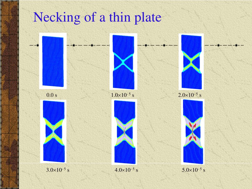 Necking of a thin plate
