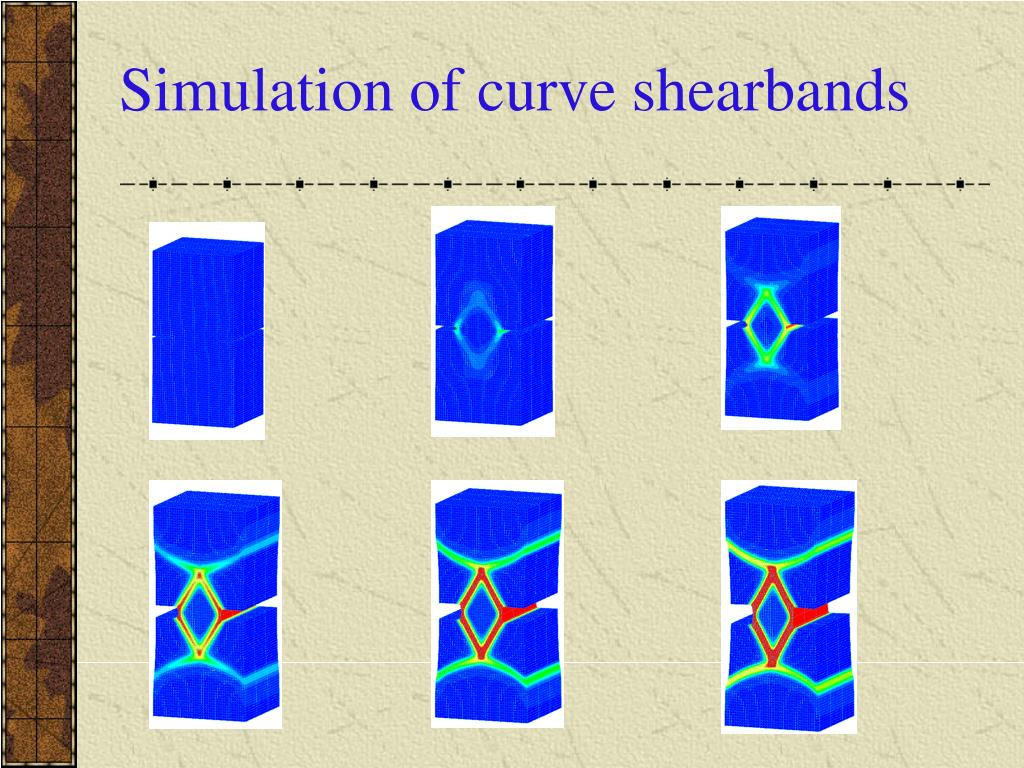Simulation of curve shearbands