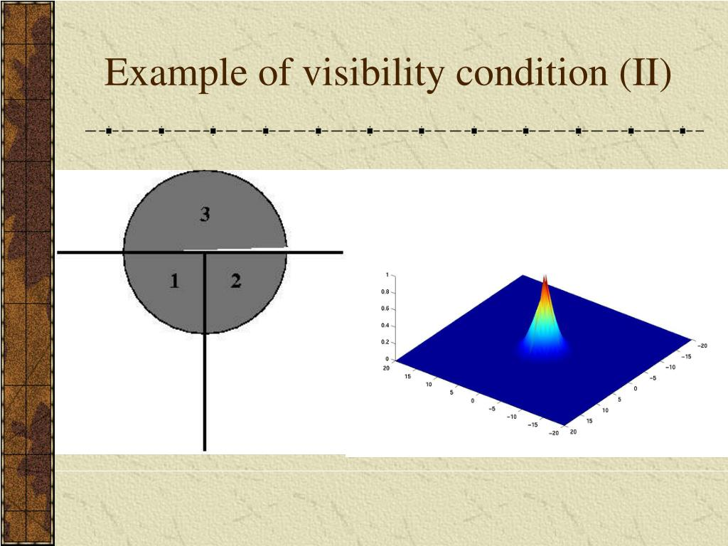 Example of visibility condition (II)
