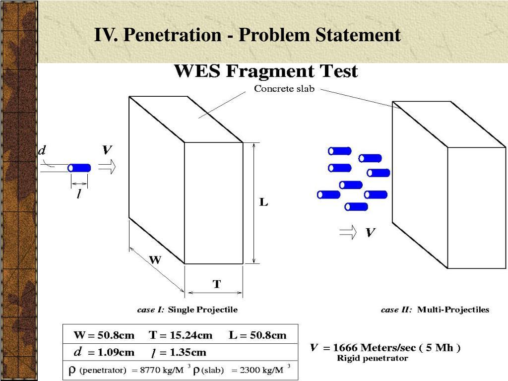 IV. Penetration - Problem Statement