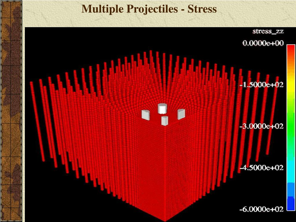 Multiple Projectiles - Stress