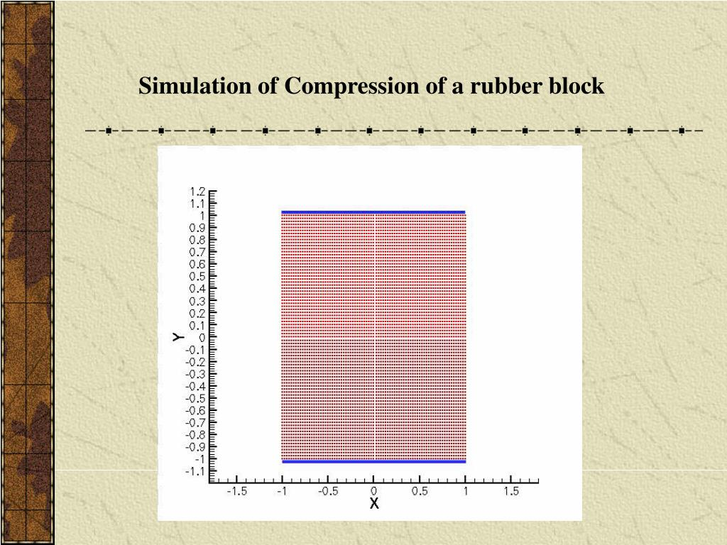 Simulation of Compression of a rubber block