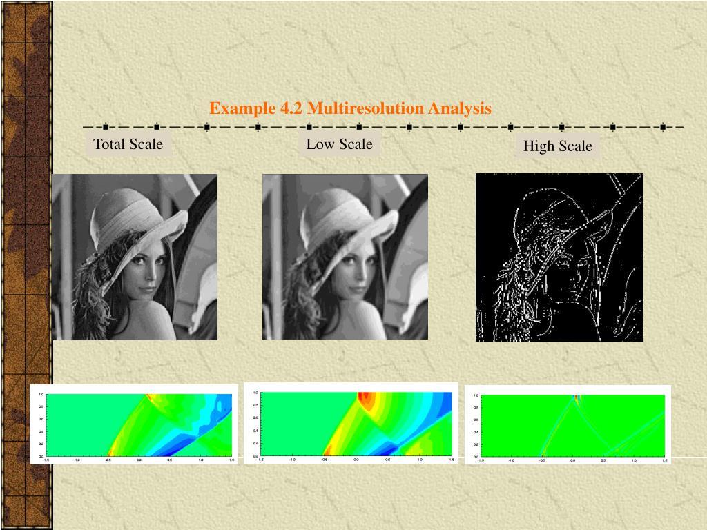Example 4.2 Multiresolution Analysis