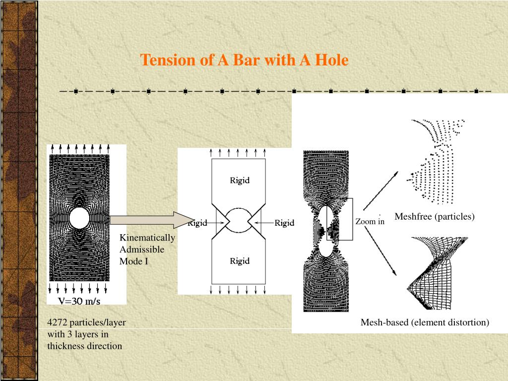 Tension of A Bar with A Hole
