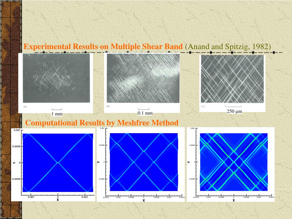 Experimental Results on Multiple Shear Band