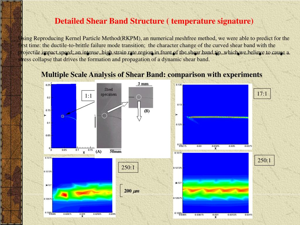 Detailed Shear Band Structure ( temperature signature)