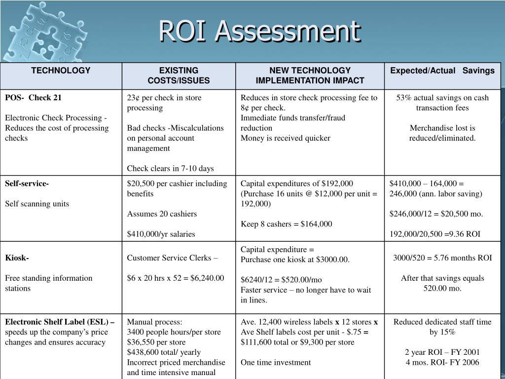 ROI Assessment