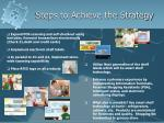 steps to achieve the strategy