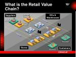 what is the retail value chain