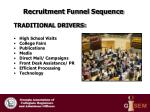 recruitment funnel sequence33