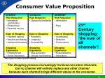 consumer value proposition
