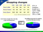 shopping changes