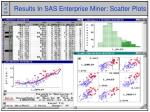 results in sas enterprise miner scatter plots