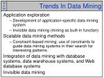 trends in data mining