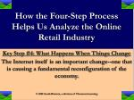 how the four step process helps us analyze the online retail industry9