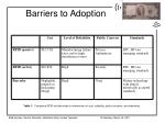 barriers to adoption4