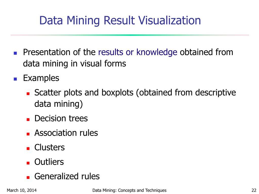 Data Mining Result Visualization