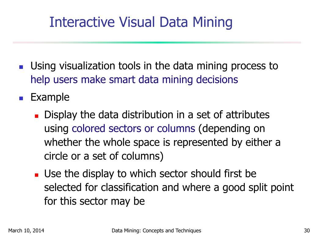Interactive Visual Data Mining