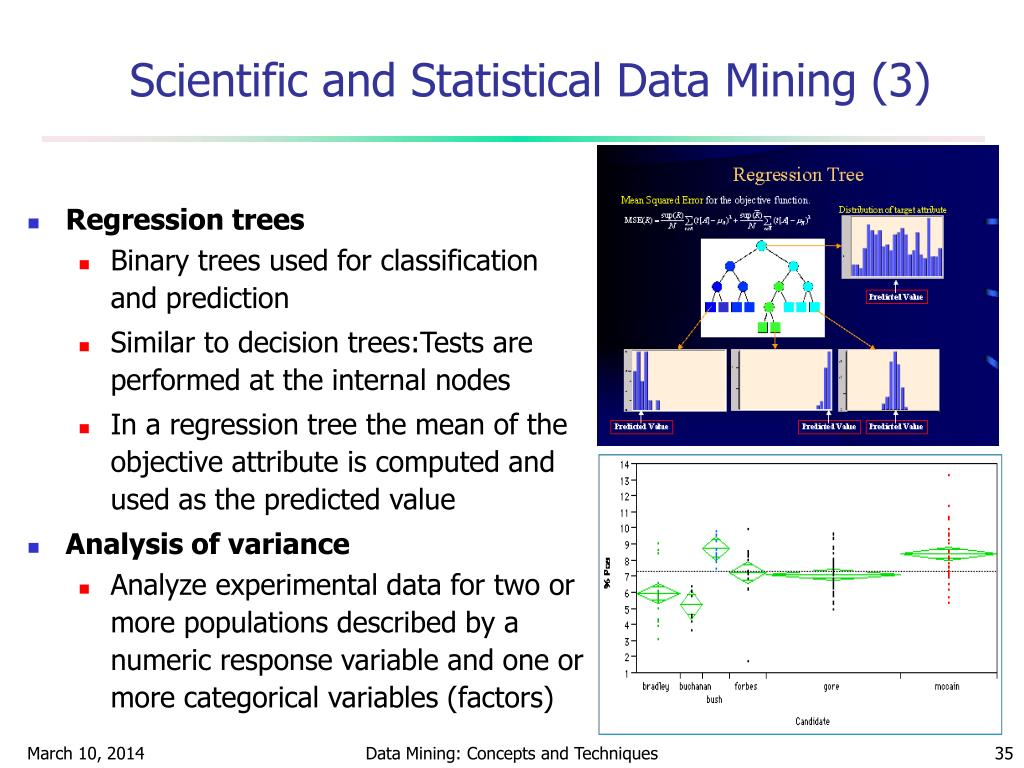 Scientific and Statistical Data Mining (3)